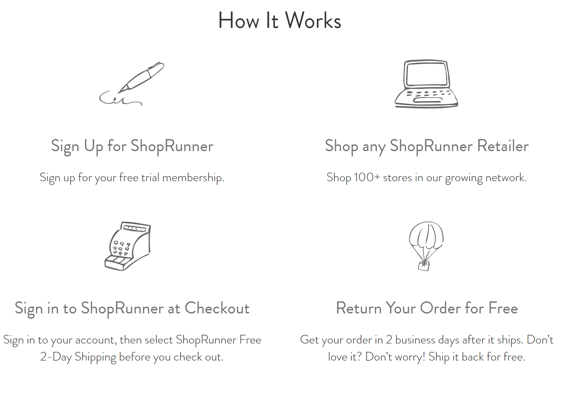 what is shoprunner